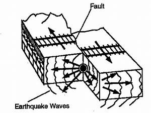 Content #4 Earthquakes