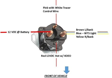 Glow Plug Relay Problems Page Ford Truck Enthusiasts