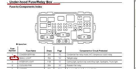 service manual 2004 honda cr v fuse box manual 2004