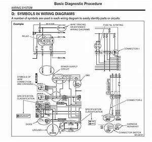 Saburu Forester 2007 Wiring Diagram