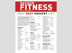 Grocery List For Weight Loss grocery list template