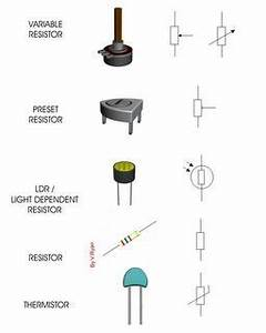 electronic components and symbols electronic With capacitor electronics circuit components passive circuit components