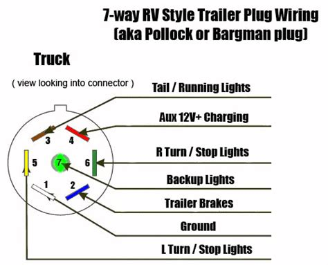 how to wire a 7 way trailer