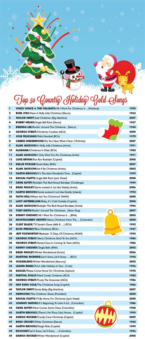 Country Aircheck || Top 50 Country Holiday Gold Songs