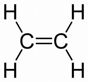 2 - Finding The Monomer From The Polymer
