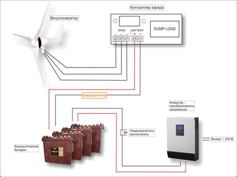 Предназначение виды схема подключения и цена инвертора для ветрогенератора