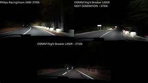 H7 Night Breaker Laser Next Generation : philips racingvision vs osram night breaker laser next ~ Kayakingforconservation.com Haus und Dekorationen