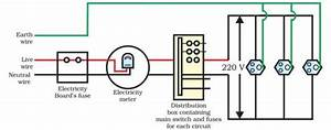 A Draw A Schematic Diagram Of The Common Domestic Electric Circuit B What Causes Short Circuit