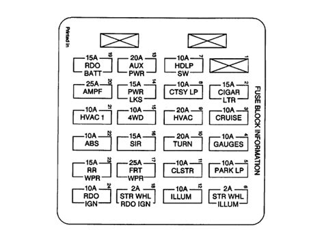 1998 S10 Fuse Box Diagram by My 1998 Chevy S10 No Power On Fuel Injectors Coils