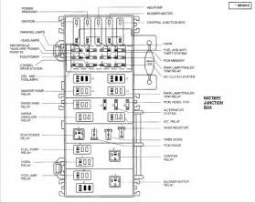 similiar 99 ford ranger fuse diagram keywords 99 likewise 1994 ford ranger fuse box diagram on 99 ford ranger fuse