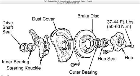 service manual   change front wheel bearing