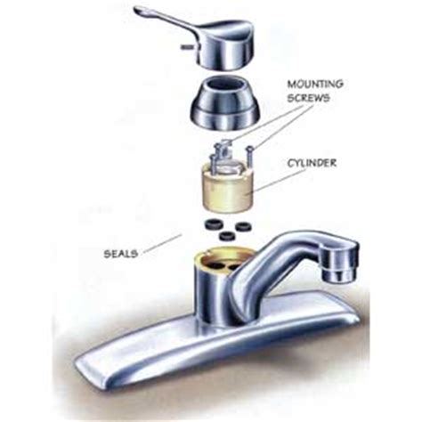 ceramic disk faucet repairs fix a leaking kitchen faucet