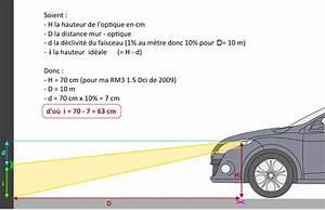Comment Régler Les Phares D Une Voiture : comment r gler les feux d une voiture voitures ~ Medecine-chirurgie-esthetiques.com Avis de Voitures
