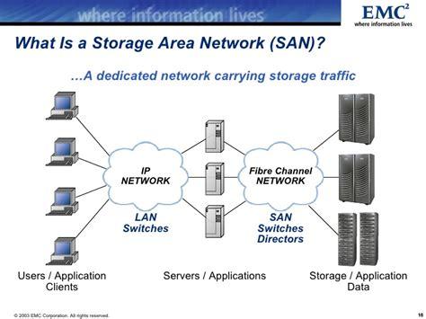 Emc san-overview-presentation