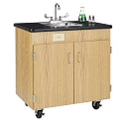 cleaning kitchen sink clean up sinks classroom sinks worthington direct 2237