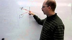 Drawing Plane  Flat  Mirror Ray Diagrams