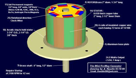 mini romag   build    energy generator