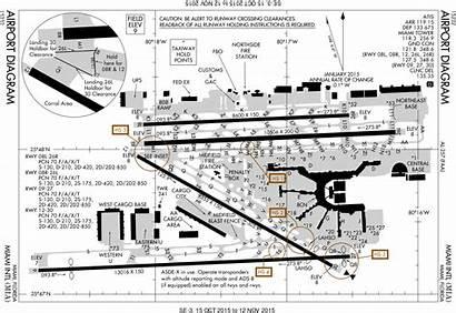 Airport Diagram Kmia Miami International Mia Faa