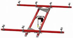 Light Duty Single Girder Overhead Crane Tech Forum