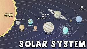 Solar System & Planets- Lesson for kids - YouTube