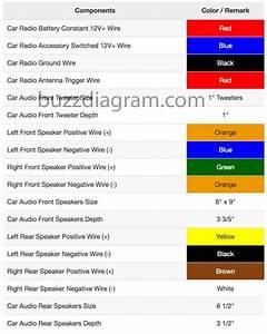 2011 Hyundai Elantra Radio Wire Schematic