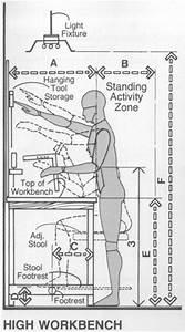 Human Dimension  U0026 Interior Space