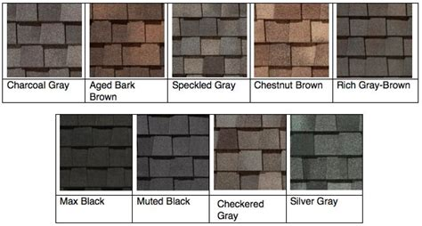 architectural shingles colors landmark tl shingle color overview viirt architectural