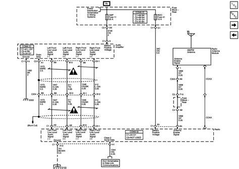 Chevy Colorado Wiring Diagram Electrical Website