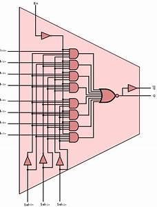 75  8 1 Multiplexer Circuit Diagram Truth Table