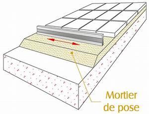 Pose De Pavé Sur Mortier : la pose scell e ~ Dode.kayakingforconservation.com Idées de Décoration