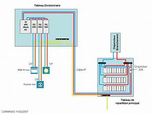 quelle section choisir fils electrique pour alimentation With section cable electrique alimentation maison