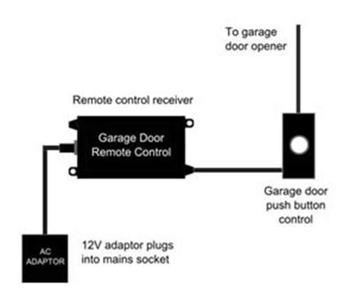 universal garage door remote kit