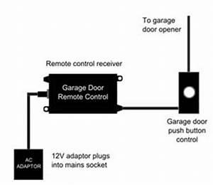 universal garage door remote control kit With garage wiring kit