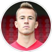 Niklas dorsch shots an average of 0.09 goals per game in club competitions. Niklas Dorsch - FM 2021 player rating & reviews | FM Scout