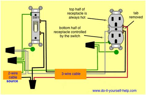 Wiring A Switched Outlet by Wiring Diagrams For Switched Wall Outlets Do It Yourself
