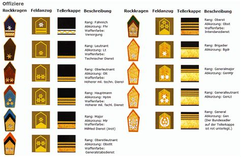 bundesheer symbole kunst und kultur im austria forum