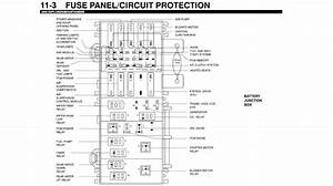 Fuse Diagram For 2000 Ford Explorer