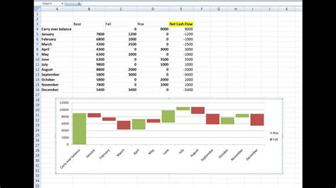 create  waterfall chart  excel