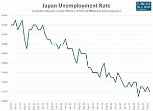 JAPAN: Here's everything you need to know about today's ...