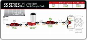 T-style Carbureted Fuel Pump Diagrams