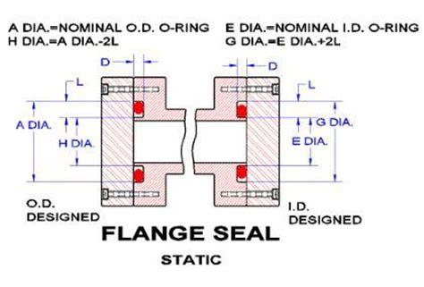 o ring design guide seals eastern flange seal oring design guide