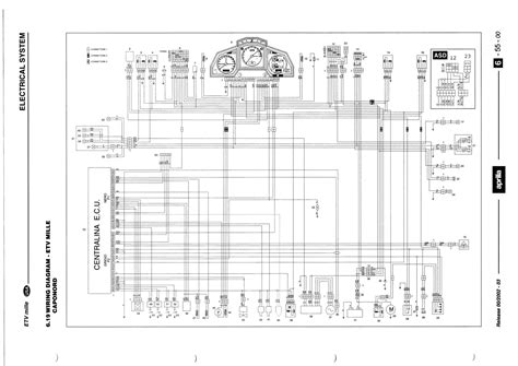 Aprilia Rsv Wiring Diagram