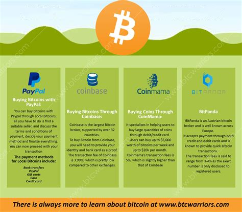 How to buy/sell or trade. How to buy Bitcoin? #bitcoin #cryptocurrency #coinbase #coinmama #paypal #bitpanda | Bitcoin ...