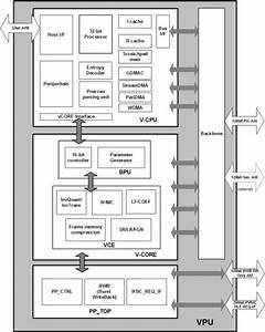 Av1 Fixed Function Hw Decoder Ip For 4kp60 4 2 0 10 Bit