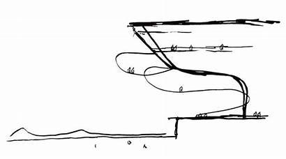 Niemeyer Oscar Sketch Arte Sketches Museum Designs