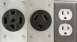 Understanding The Difference Between 120 And 240 Volt