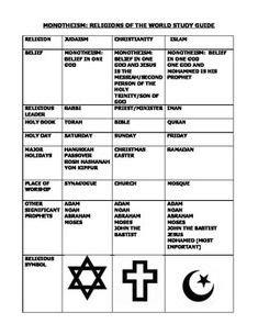 symbols from twelve world religious movements row 1 bah 225
