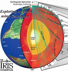 us 666: earthquake waves diagram