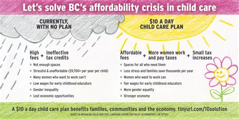 can the federal child care proposals pay for the 485 | ChildCare cloud sun 2015 Final1