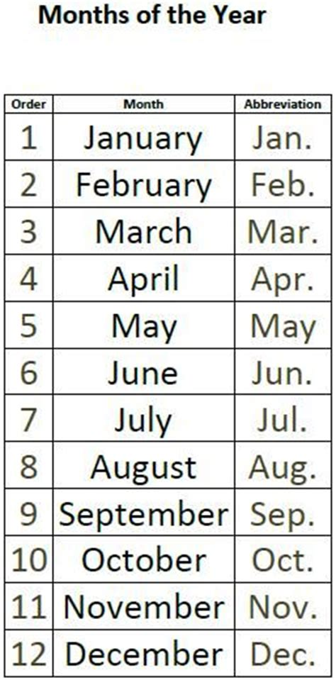 months of the year printable laminate practice